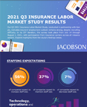 2021 Q3 Labor Study Results Infographic